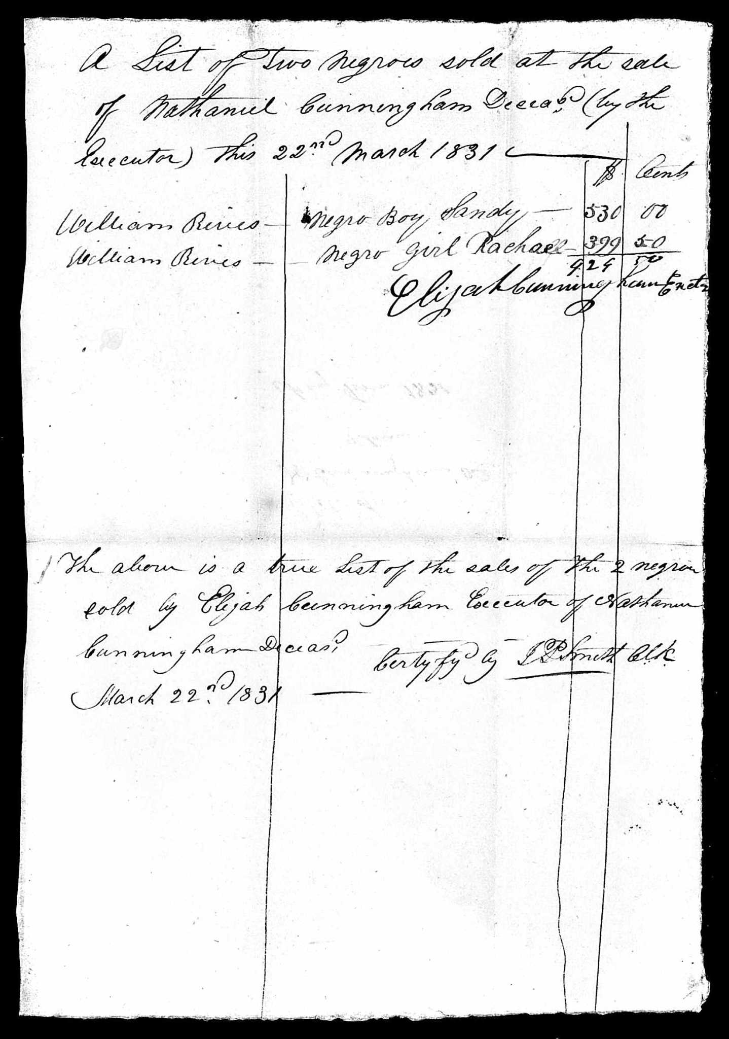 Cunningham, Nathaniel 22 Mar 1831 sale of slaves